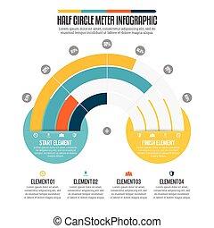 cercle, infographic, mètre, moitié