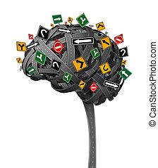 cerveau, direction