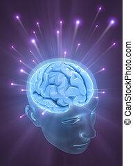 cerveau, mind), (the, puissance