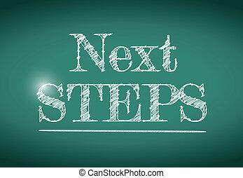 chalkboard., écrit, étapes, message, suivant