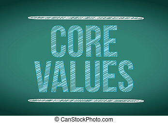 chalkboard., noyau, écrit, valeurs, message