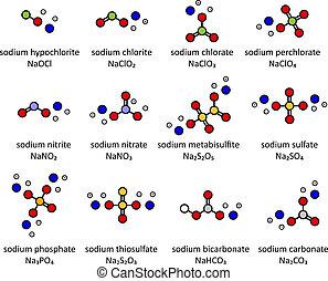 chlorate, hypochlorite, bicarbonate, sodium, metabisulfite, chlorite, carbonate., thiosulfate, perchlorate, phosphate, nitrite, 1):, nitrate, sulfate, (set, sels