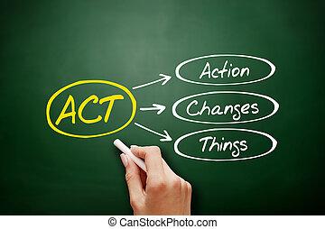 choses, -, changements, acte, tableau noir, acronyme, action