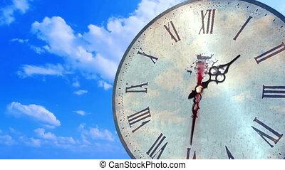 chronocinématographie, résumé, rotation, horloge