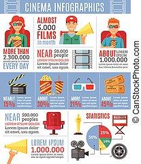 cinéma, disposition, infographics