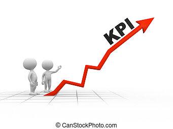 clã©, (, indicator), performance, kpi