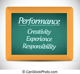 clés, chalkboard., illustration, performance