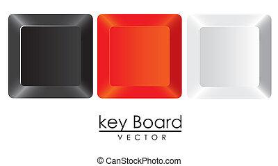 clés, couleurs, groupe