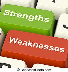 clés, faiblesses, informatique, analyser, performance, strengths, ou, spectacles