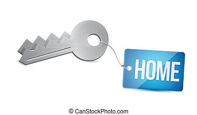 clés, maison, concept, illustration