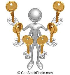 clés, maniement, multiple
