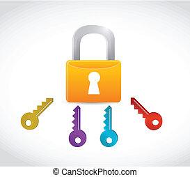 clés, reussite, illustration