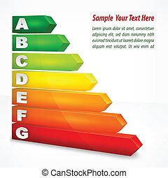 classement, couleur, efficacité, énergie