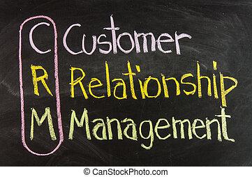 client, gestion, relation, acronyme, tableau noir, -, écrit, crm