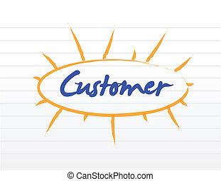 client, modèle, conception, illustration