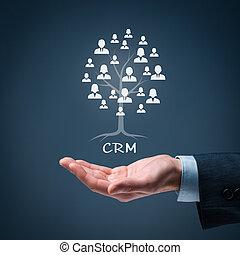 clients, crm