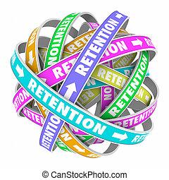 clients, mot, employés, retenir, rétention, cycle