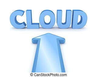 cloud., mot