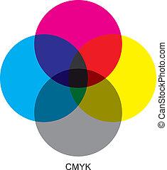 cmyk, couleur, modes