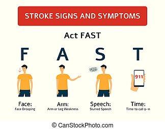 coeur, problem., -, symptômes, cerveau, coup, santé, signes