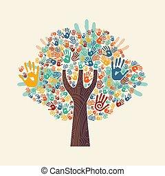 coloré, arbre, communauté, main, divers, illustration