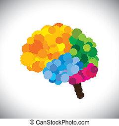 coloré, cerveau, icône, vecteur, brillant, &, créatif, peint