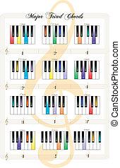 commandant, cordes, clés, -, triade, piano