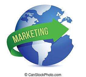commercialisation, concept, idée