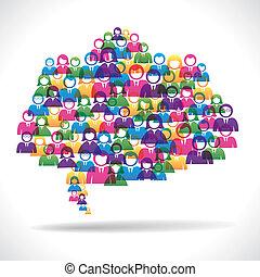 commercialisation, concept, ligne, stratégie