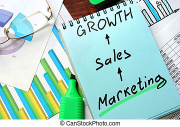 commercialisation, croissance, ventes