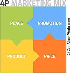 commercialisation, modèle, -, 4p, mélange