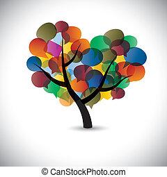 communication, graphic., dialogs, bavarder, symbols-, &, média, parole, ligne, bulle, conversations, coloré, illustration, discussions, représente, ceci, icônes, arbre, etc, vecteur, social, ou
