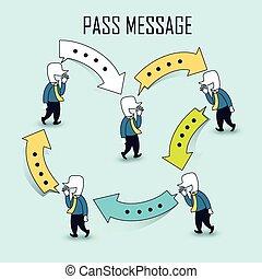 communication, idée
