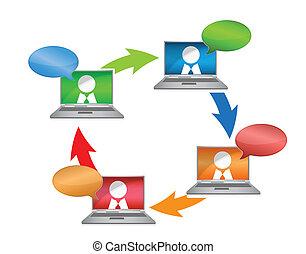 communication, réseau, business