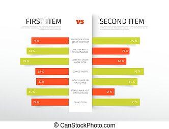 comparaison, produit, /, service, table