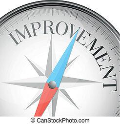 compas, amélioration