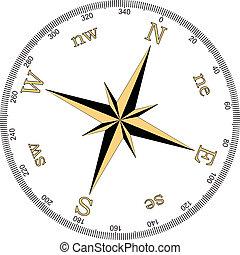 compas, illustration, vecteur