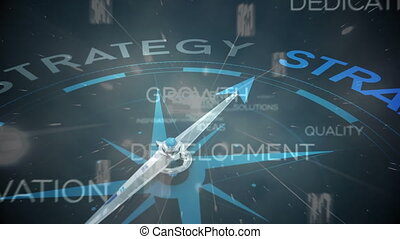 compas, sur, motivation, stratégie, keywords.