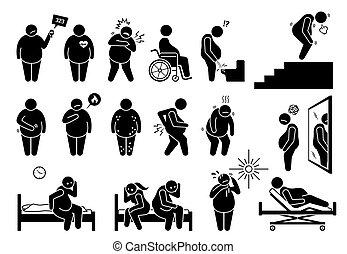 complications, symptômes, santé, physique, problème, obésité, overweight.