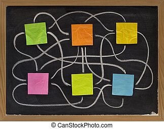 compliqué, réseau, interactions