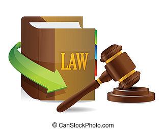 concept., équilibre, législation, livre