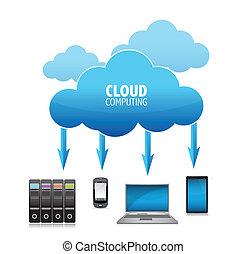 concept, 3d, nuage, calculer