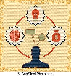 concept, cerveau, idée