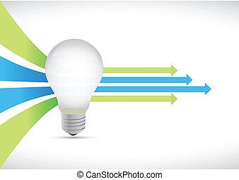 concept, coloré, lumière, flèches, idée, ampoule, éditorial