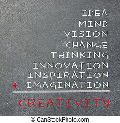 concept, créativité