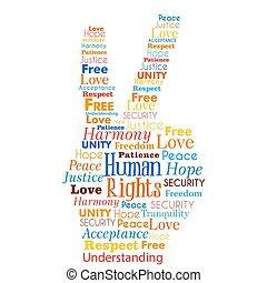 concept, droits homme, main, forme, mots