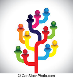 concept, fonctionnement, compagnie, arbre, ensemble, équipe, employés