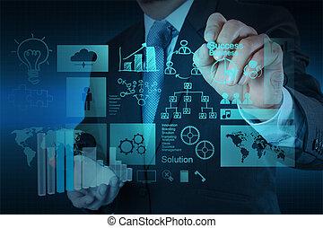 concept, fonctionnement, reussite, moderne, main, ordinateur gestion, homme affaires, nouveau