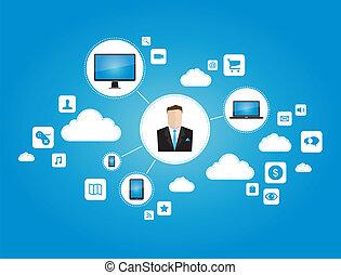 concept, gestion réseau, business