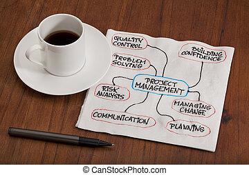 concept, griffonnage, serviette, -, gestion projet